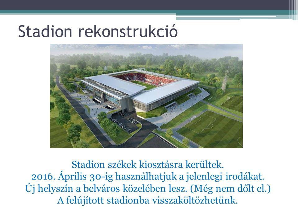 Stadion rekonstrukció Stadion székek kiosztásra kerültek.