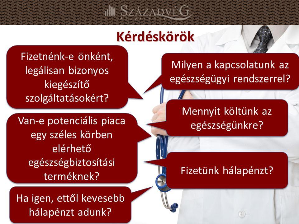 36 Ön szerint Magyarországon milyen típusú egészségügyi rendszer lenne a legmegfelelőbb? (%)