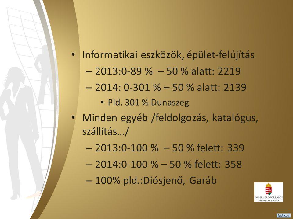 Informatikai eszközök, épület-felújítás – 2013:0-89 % – 50 % alatt: 2219 – 2014: 0-301 % – 50 % alatt: 2139 Pld. 301 % Dunaszeg Minden egyéb /feldolgo