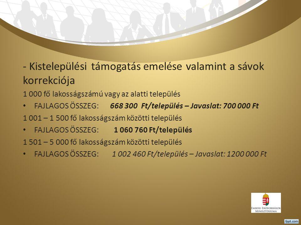 - Kistelepülési támogatás emelése valamint a sávok korrekciója 1 000 fő lakosságszámú vagy az alatti település FAJLAGOS ÖSSZEG: 668 300 Ft/település –