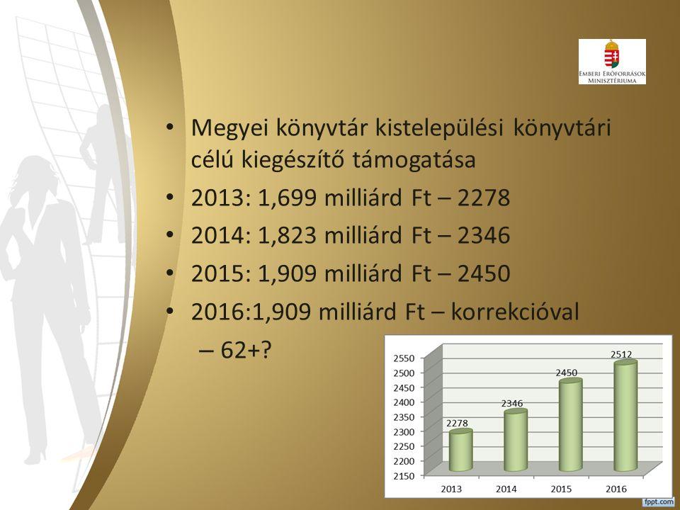 Megyei könyvtár kistelepülési könyvtári célú kiegészítő támogatása 2013: 1,699 milliárd Ft – 2278 2014: 1,823 milliárd Ft – 2346 2015: 1,909 milliárd