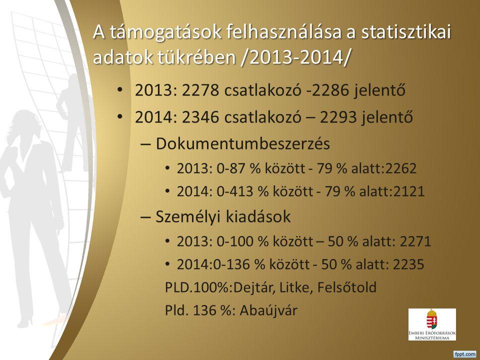 A támogatások felhasználása a statisztikai adatok tükrében /2013-2014/ 2013: 2278 csatlakozó -2286 jelentő 2014: 2346 csatlakozó – 2293 jelentő – Doku