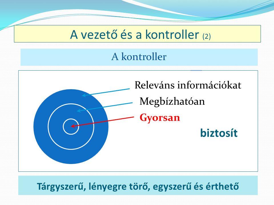 A vezető és a kontroller (2) Gyorsan Megbízhatóan Releváns információkat biztosít Tárgyszerű, lényegre törő, egyszerű és érthető A kontroller