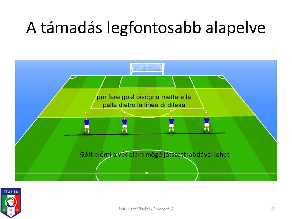 A támadás legfontosabb alapelve Maurizio Viscidi - 2 contro 210 Gólt elérni a védelem mögé játszott labdával lehet