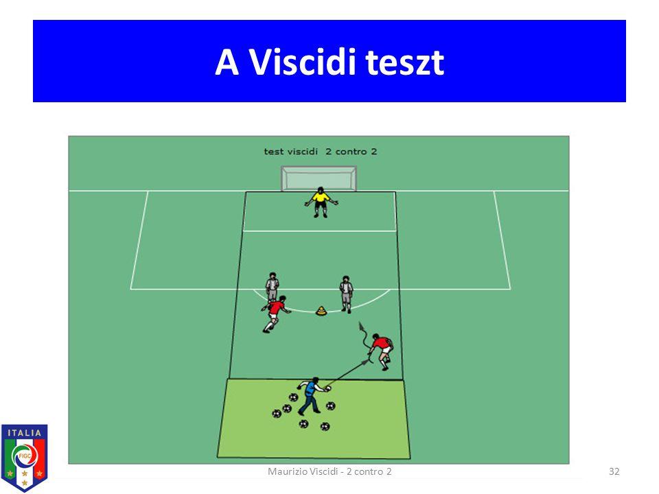 A Viscidi teszt Maurizio Viscidi - 2 contro 232