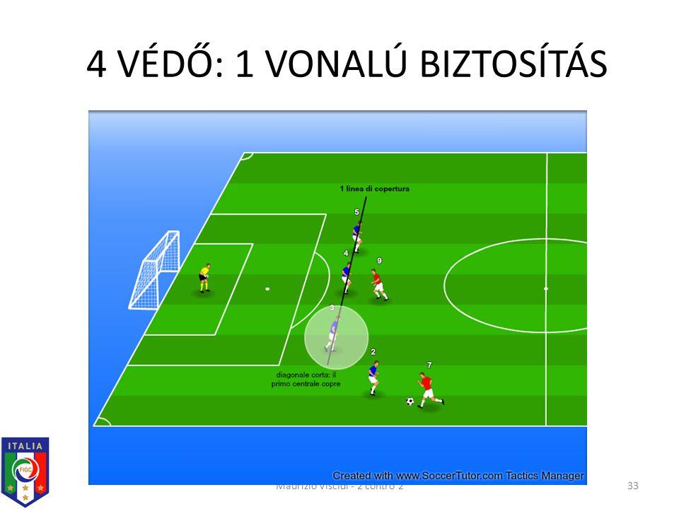 4 VÉDŐ: 1 VONALÚ BIZTOSÍTÁS Maurizio Viscidi - 2 contro 233