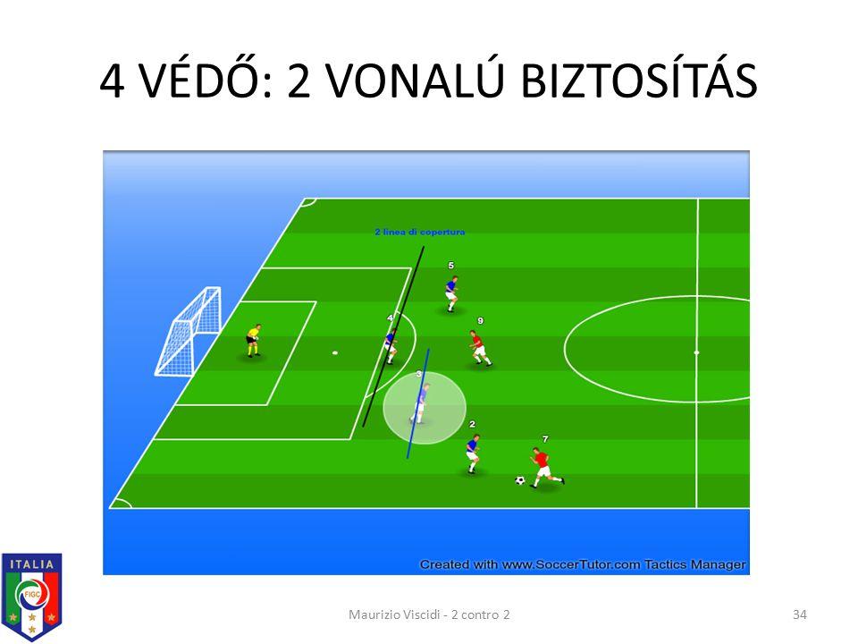 4 VÉDŐ: 2 VONALÚ BIZTOSÍTÁS Maurizio Viscidi - 2 contro 234