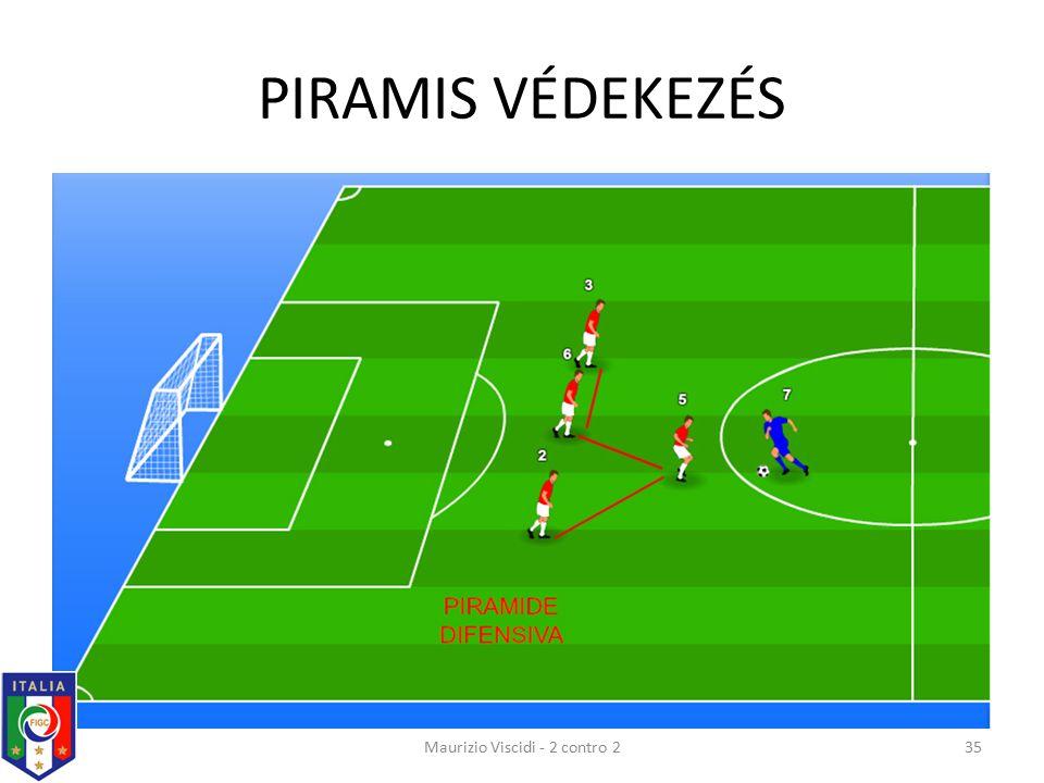 PIRAMIS VÉDEKEZÉS Maurizio Viscidi - 2 contro 235
