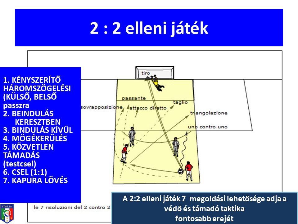 2 : 2 elleni játék 9 Maurizio Viscidi - 2 contro 2 A 2:2 elleni játék 7 megoldási lehetősége adja a védő és támadó taktika fontosabb erejét 1.