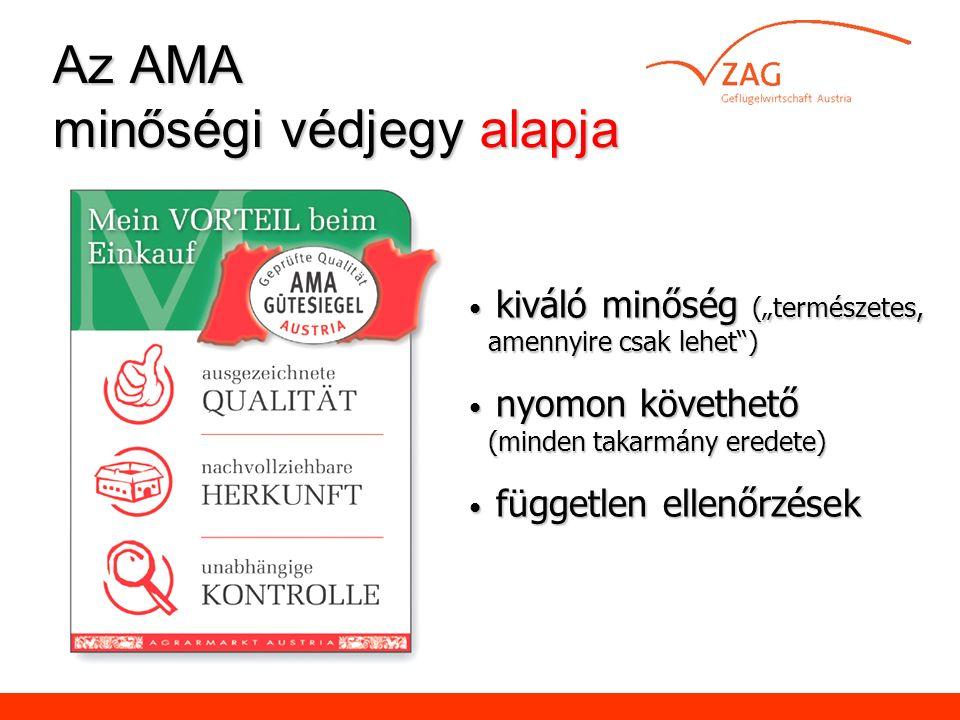 """Az AMA minőségi védjegy alapja kiváló minőség (""""természetes, amennyire csak lehet ) kiváló minőség (""""természetes, amennyire csak lehet ) nyomon követhető (minden takarmány eredete) nyomon követhető (minden takarmány eredete) független ellenőrzések független ellenőrzések"""