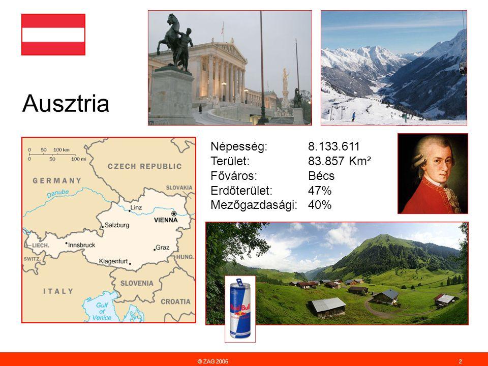 Ausztria © ZAG 20052 Népesség: 8.133.611 Terület:83.857 Km² Főváros: Bécs Erdőterület: 47% Mezőgazdasági: 40%