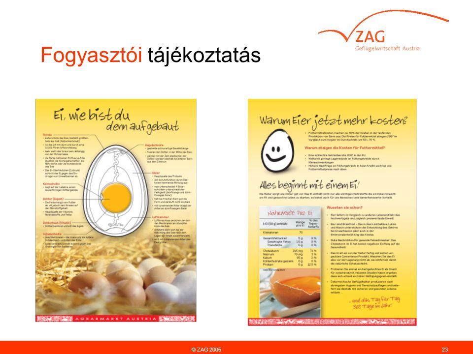 © ZAG 200523 Fogyasztói tájékoztatás