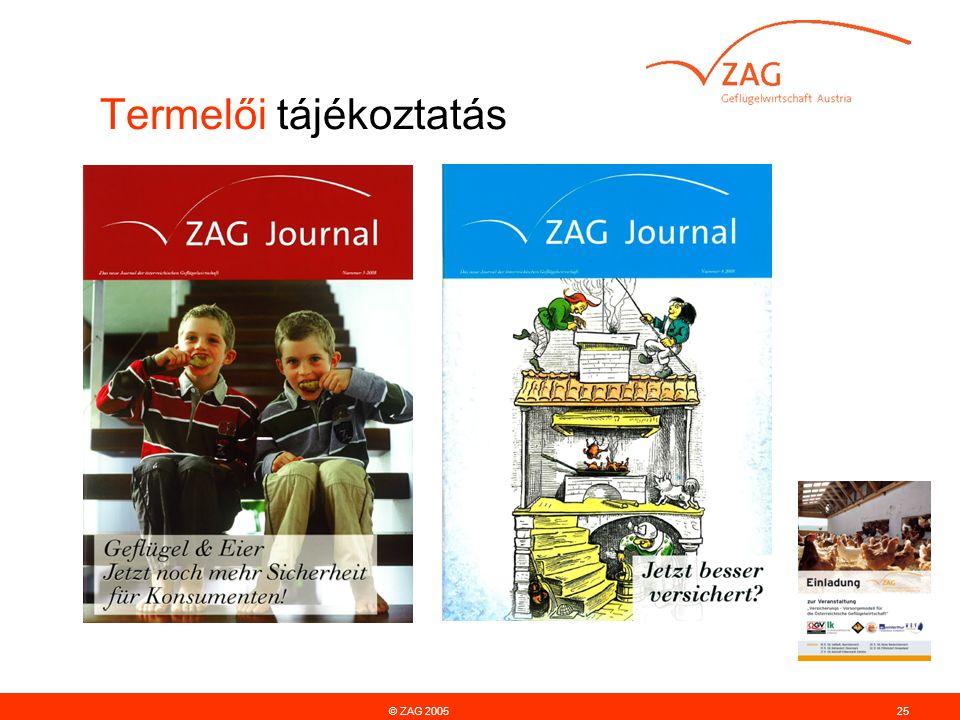 © ZAG 200525 Termelői tájékoztatás