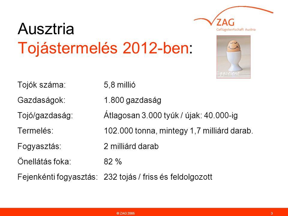 Ausztria Tojástermelés 2012-ben: Tojók száma: 5,8 millió Gazdaságok:1.800 gazdaság Tojó/gazdaság: Átlagosan 3.000 tyúk / újak: 40.000-ig Termelés: 102.000 tonna, mintegy 1,7 milliárd darab.