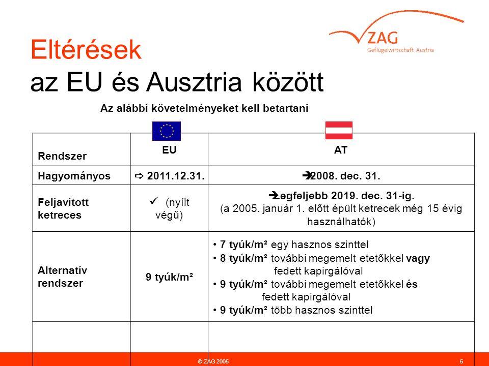 © ZAG 20055 Eltérések az EU és Ausztria között Az alábbi követelményeket kell betartani Rendszer EUAT Hagyományos  2011.12.31.