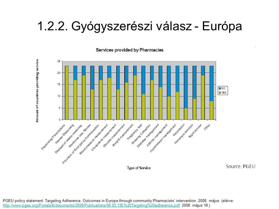 1.2.2. Gyógyszerészi válasz - Európa PGEU policy statement.