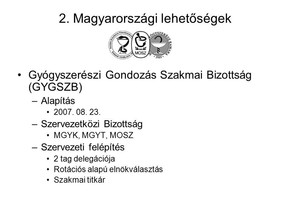2. Magyarországi lehetőségek Gyógyszerészi Gondozás Szakmai Bizottság (GYGSZB) –Alapítás 2007. 08. 23. –Szervezetközi Bizottság MGYK, MGYT, MOSZ –Szer