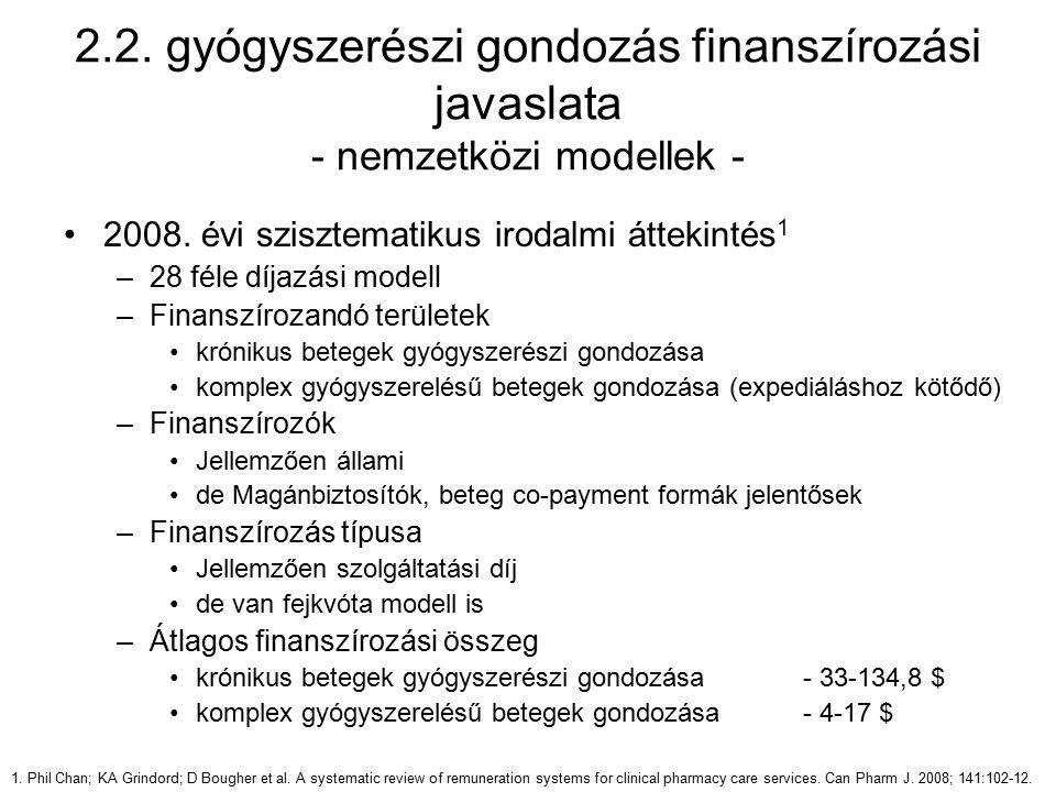 2.2. gyógyszerészi gondozás finanszírozási javaslata - nemzetközi modellek - 2008. évi szisztematikus irodalmi áttekintés 1 –28 féle díjazási modell –