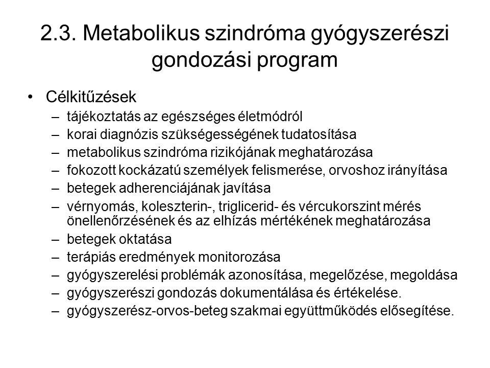 2.3. Metabolikus szindróma gyógyszerészi gondozási program Célkitűzések –tájékoztatás az egészséges életmódról –korai diagnózis szükségességének tudat