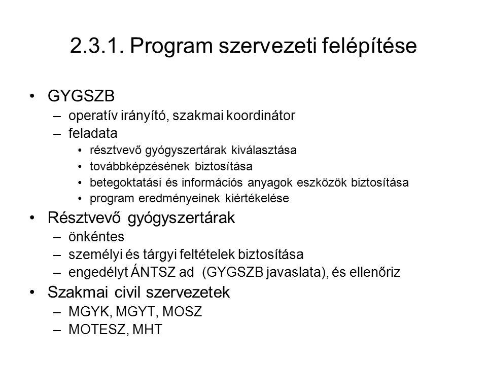 2.3.1. Program szervezeti felépítése GYGSZB –operatív irányító, szakmai koordinátor –feladata résztvevő gyógyszertárak kiválasztása továbbképzésének b