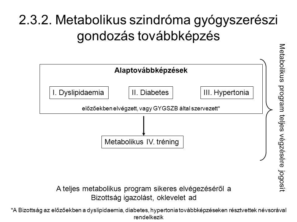 2.3.2. Metabolikus szindróma gyógyszerészi gondozás továbbképzés I. DyslipidaemiaII. DiabetesIII. Hypertonia Metabolikus IV. tréning Alaptovábbképzése