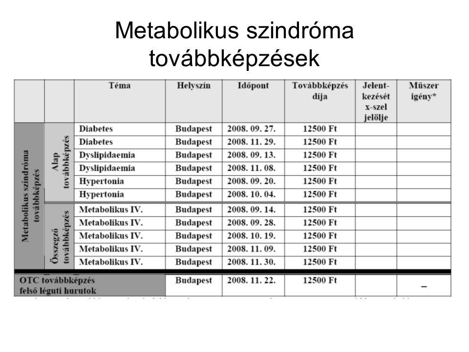 Metabolikus szindróma továbbképzések