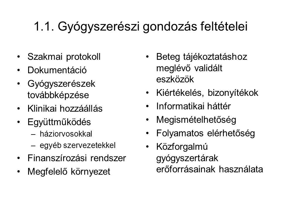 1.1. Gyógyszerészi gondozás feltételei Szakmai protokoll Dokumentáció Gyógyszerészek továbbképzése Klinikai hozzáállás Együttműködés –háziorvosokkal –