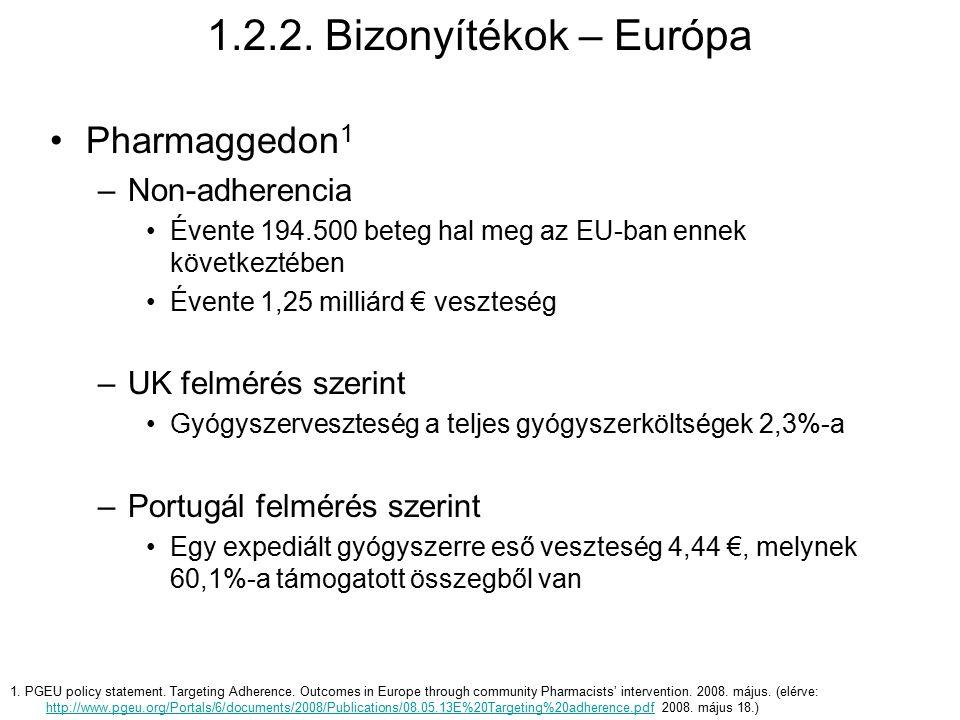 Pharmaggedon 1 –Non-adherencia Évente 194.500 beteg hal meg az EU-ban ennek következtében Évente 1,25 milliárd € veszteség –UK felmérés szerint Gyógyszerveszteség a teljes gyógyszerköltségek 2,3%-a –Portugál felmérés szerint Egy expediált gyógyszerre eső veszteség 4,44 €, melynek 60,1%-a támogatott összegből van 1.2.2.