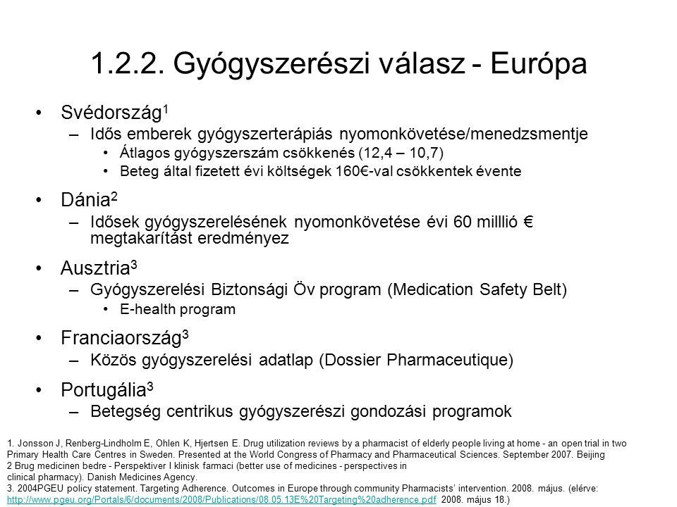 1.2.2. Gyógyszerészi válasz - Európa Svédország 1 –Idős emberek gyógyszerterápiás nyomonkövetése/menedzsmentje Átlagos gyógyszerszám csökkenés (12,4 –