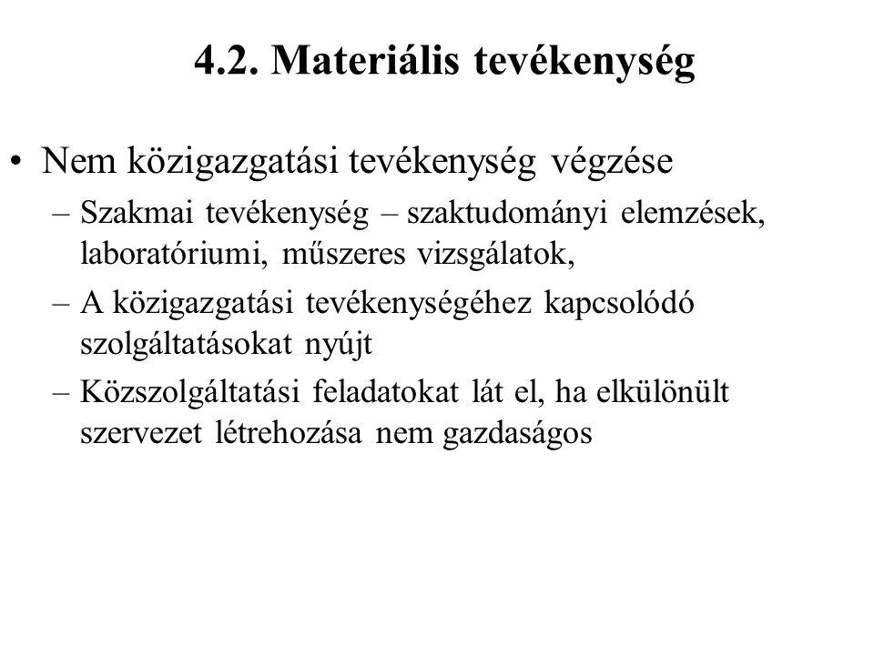 4.2. Materiális tevékenység Nem közigazgatási tevékenység végzése –Szakmai tevékenység – szaktudományi elemzések, laboratóriumi, műszeres vizsgálatok,
