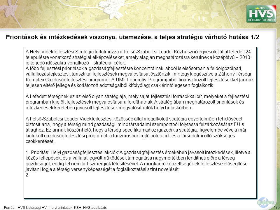 175 A Helyi Vidékfejlesztési Stratégia tartalmazza a Felső-Szabolcsi Leader Közhasznú egyesület által lefedett 24 településre vonatkozó stratégiai elk