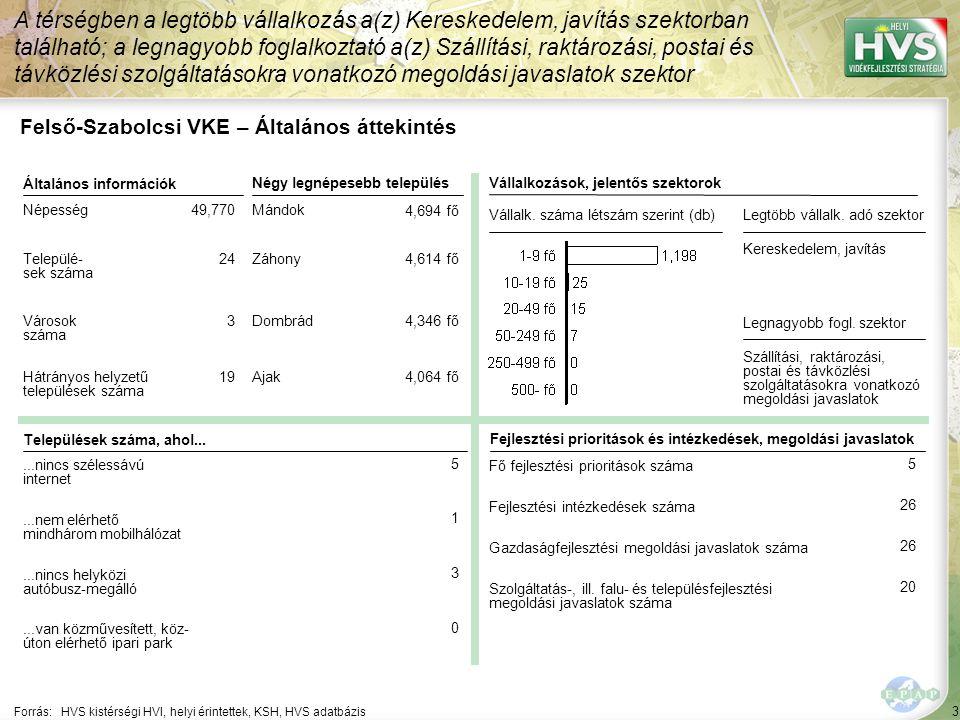 4 Forrás: HVS kistérségi HVI, helyi érintettek, KSH, HVS adatbázis A legtöbb forrás – 1,198,700 EUR – a A turisztikai tevékenységek ösztönzése jogcímhez lett rendelve Felső-Szabolcsi VKE – HPME allokáció összefoglaló Jogcím neveHPME-k száma (db)Allokált forrás (EUR) ▪Mikrovállalkozások létrehozásának és fejlesztésének támogatása ▪5▪5▪1,175,000 ▪A turisztikai tevékenységek ösztönzése▪4▪4▪1,198,700 ▪Falumegújítás és -fejlesztés▪4▪4▪835,000 ▪A kulturális örökség megőrzése▪6▪6▪1,159,500 ▪Leader közösségi fejlesztés▪8▪8▪922,600 ▪Leader vállalkozás fejlesztés▪3▪3▪293,690 ▪Leader képzés▪1▪1▪121,500 ▪Leader rendezvény▪2▪2▪215,000 ▪Leader térségen belüli szakmai együttműködések▪1▪1▪50,000 ▪Leader térségek közötti és nemzetközi együttműködések▪1▪1▪82,104 ▪Leader komplex projekt ▪Leader tervek, tanulmányok▪1▪1▪70,000