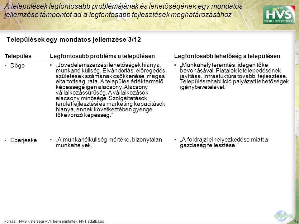 42 Települések egy mondatos jellemzése 3/12 A települések legfontosabb problémájának és lehetőségének egy mondatos jellemzése támpontot ad a legfontos