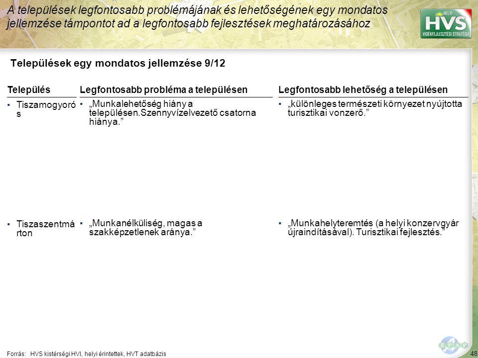48 Települések egy mondatos jellemzése 9/12 A települések legfontosabb problémájának és lehetőségének egy mondatos jellemzése támpontot ad a legfontos