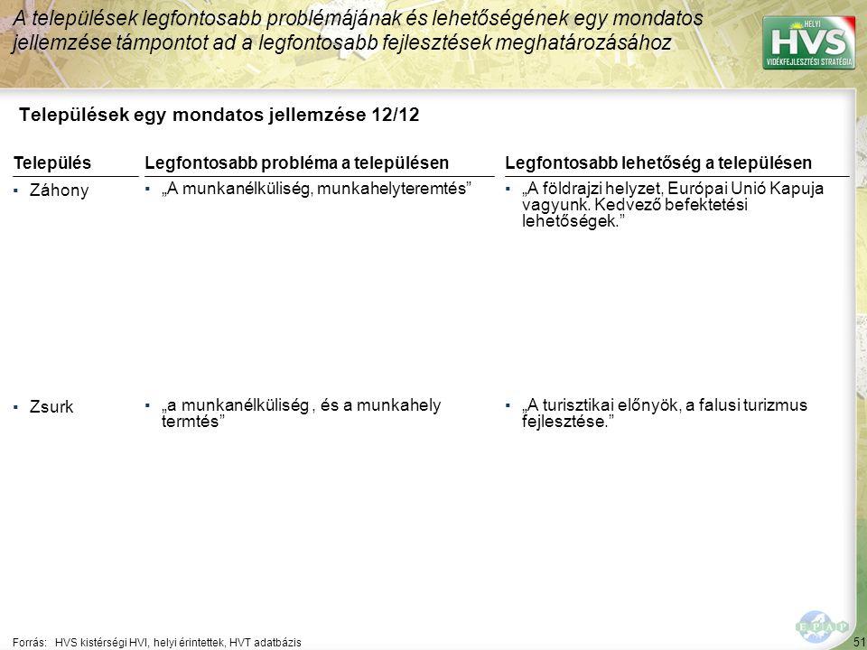51 Települések egy mondatos jellemzése 12/12 A települések legfontosabb problémájának és lehetőségének egy mondatos jellemzése támpontot ad a legfonto
