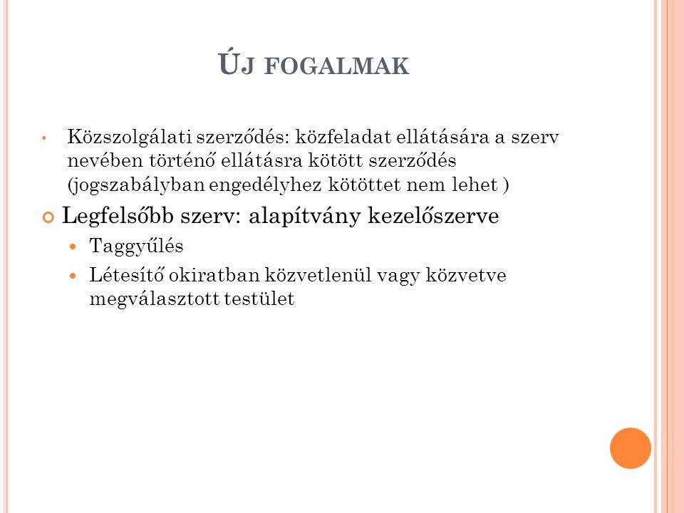 Ú J FOGALMAK Közszolgálati szerződés: közfeladat ellátására a szerv nevében történő ellátásra kötött szerződés (jogszabályban engedélyhez kötöttet nem lehet ) Legfelsőbb szerv: alapítvány kezelőszerve Taggyűlés Létesítő okiratban közvetlenül vagy közvetve megválasztott testület