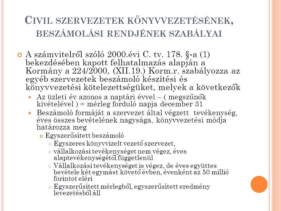 C IVIL SZERVEZETEK KÖNYVVEZETÉSÉNEK, BESZÁMOLÁSI RENDJÉNEK SZABÁLYAI A számvitelről szóló 2000.évi C. tv. 178. §-a (1) bekezdésében kapott felhatalmaz