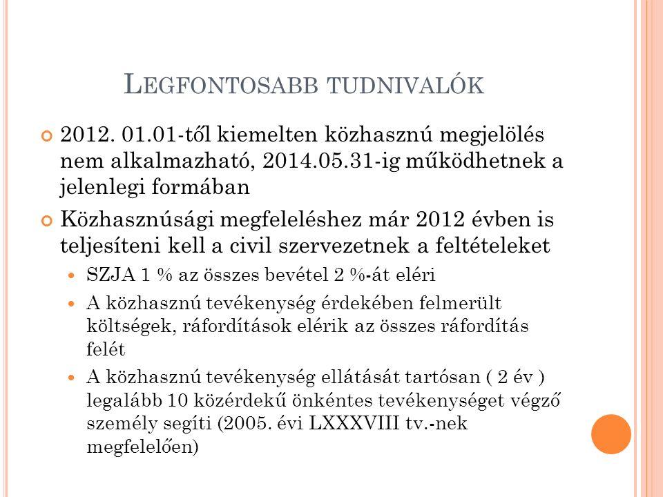 L EGFONTOSABB TUDNIVALÓK 2012. 01.01-től kiemelten közhasznú megjelölés nem alkalmazható, 2014.05.31-ig működhetnek a jelenlegi formában Közhasznúsági