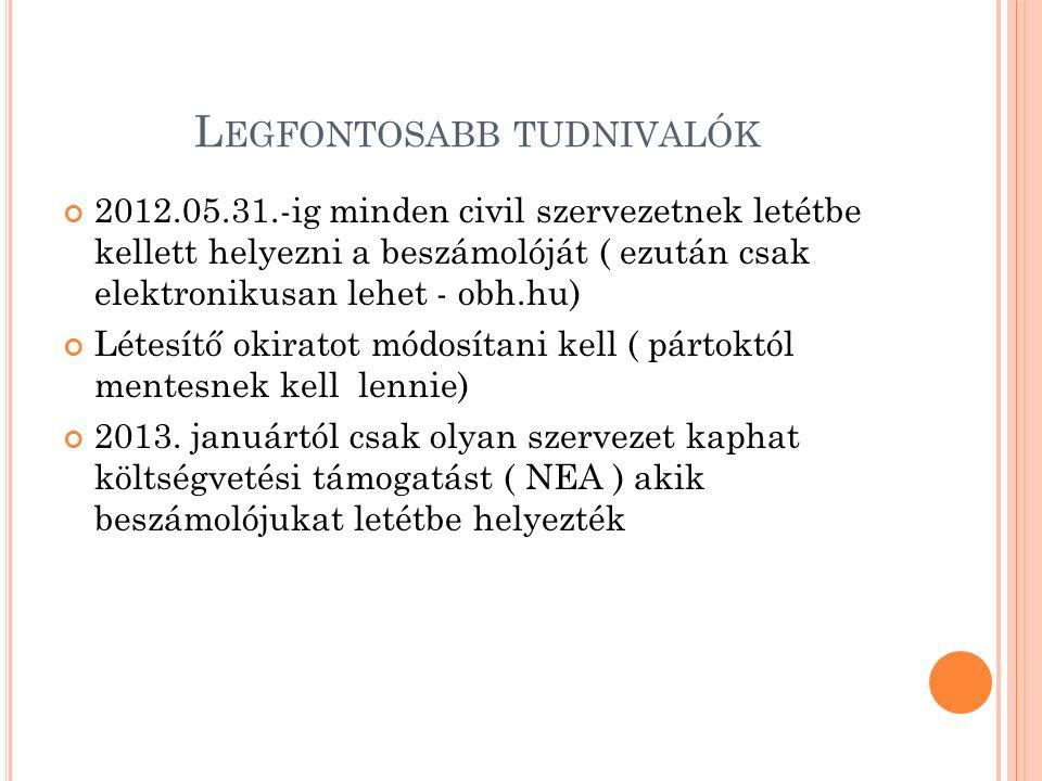 L EGFONTOSABB TUDNIVALÓK 2012.05.31.-ig minden civil szervezetnek letétbe kellett helyezni a beszámolóját ( ezután csak elektronikusan lehet - obh.hu) Létesítő okiratot módosítani kell ( pártoktól mentesnek kell lennie) 2013.