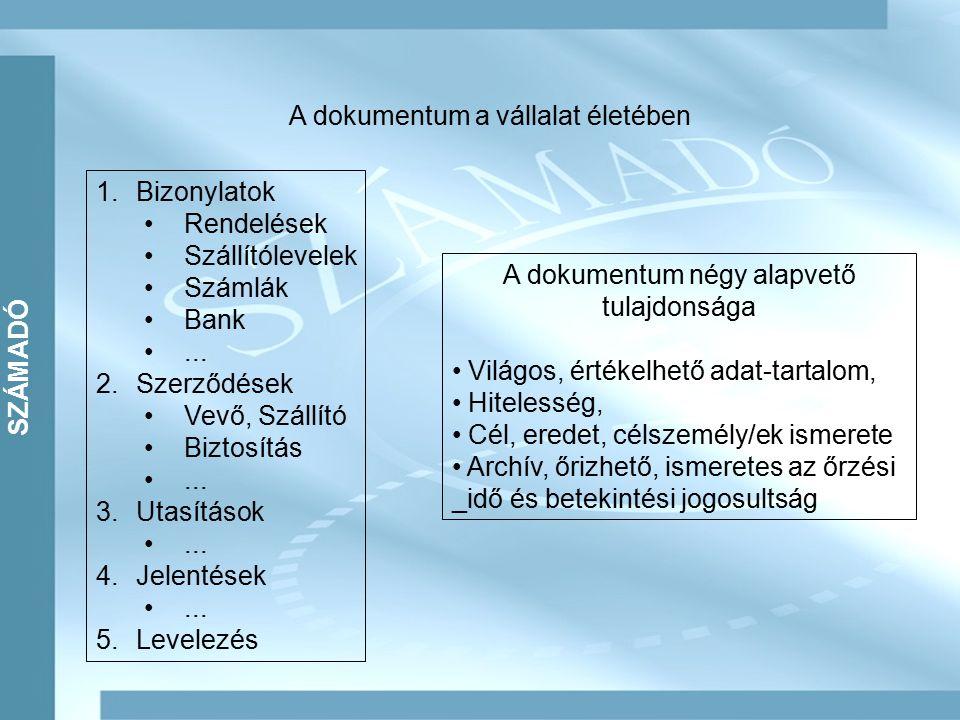 A dokumentum a vállalat életében 1.Bizonylatok Rendelések Szállítólevelek Számlák Bank...