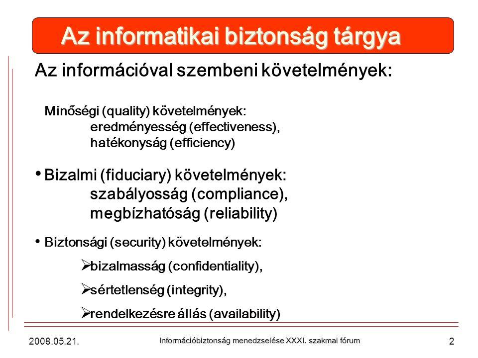 2008.05.21. Információbiztonság menedzselése XXXI. szakmai fórum 23 Köszönöm a figyelmet!