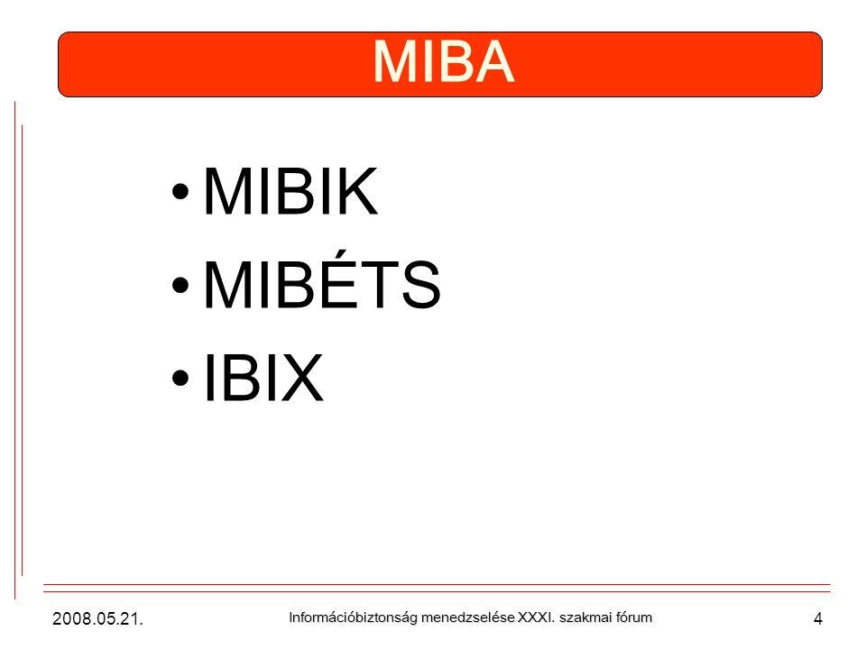 2008.05.21. Információbiztonság menedzselése XXXI. szakmai fórum 4 MIBA MIBIK MIBÉTS IBIX