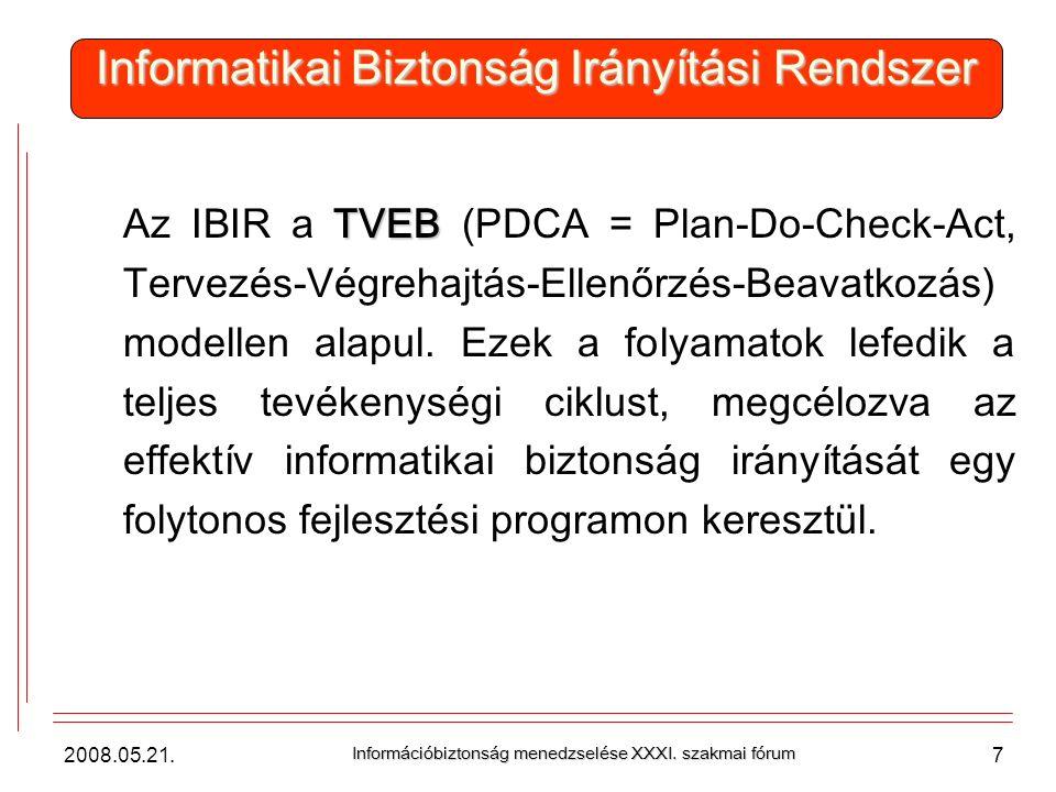 2008.05.21.Információbiztonság menedzselése XXXI.