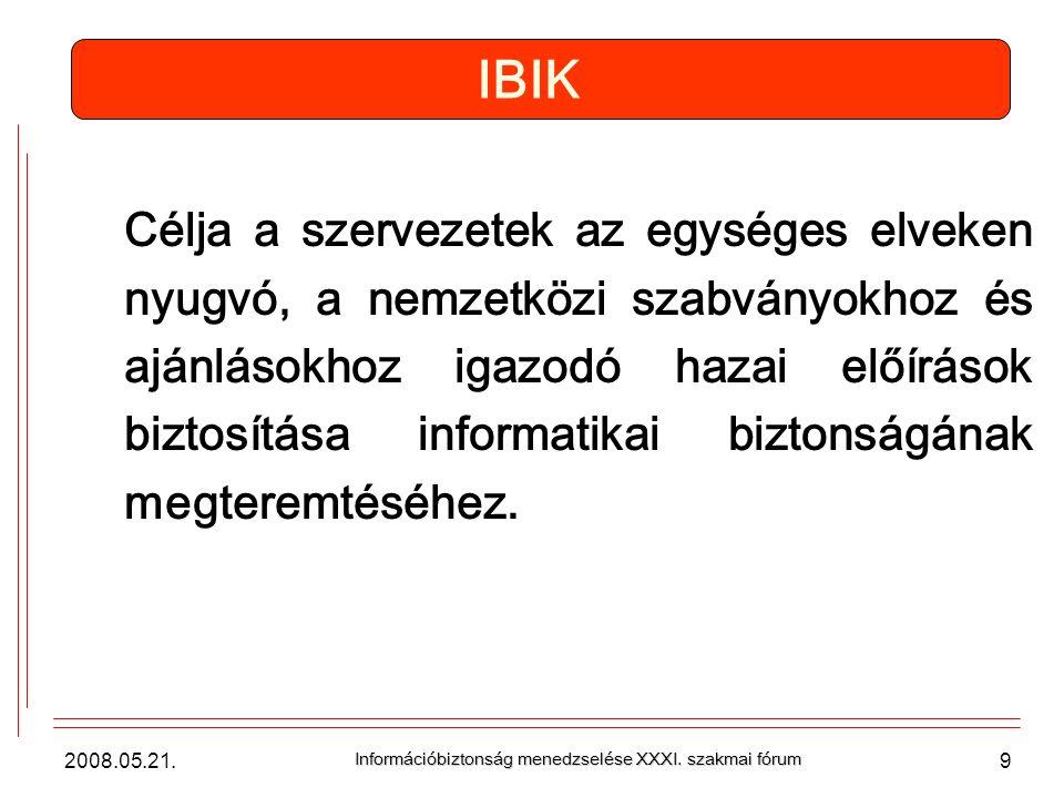 2008.05.21. Információbiztonság menedzselése XXXI.