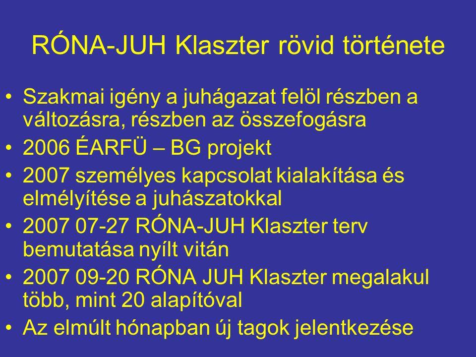 RÓNA-JUH Klaszter rövid története Szakmai igény a juhágazat felöl részben a változásra, részben az összefogásra 2006 ÉARFÜ – BG projekt 2007 személyes