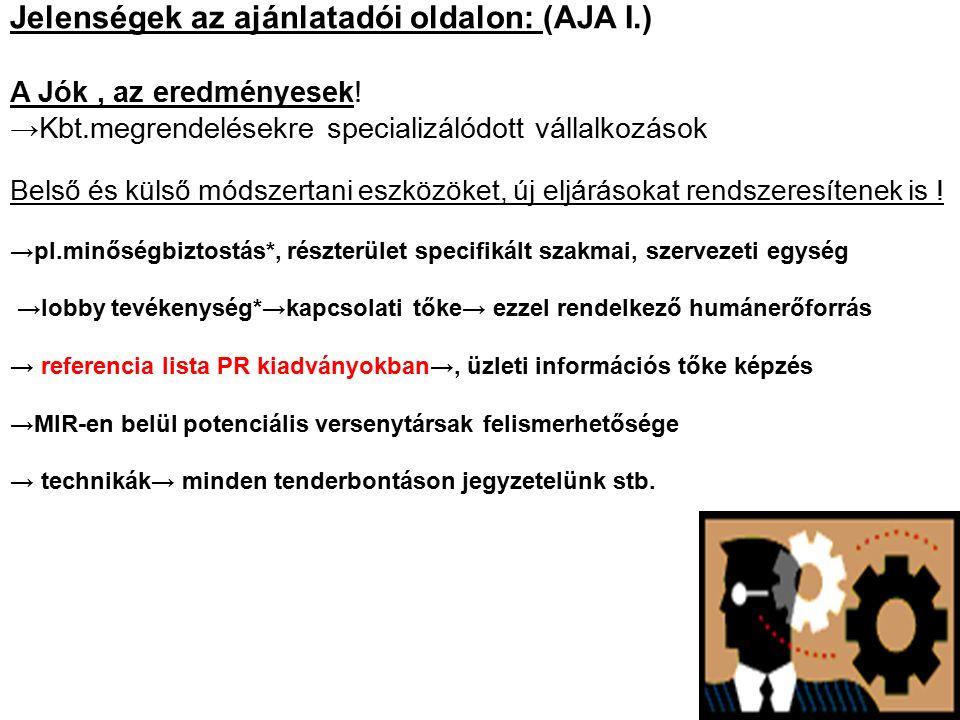 Jelenségek az ajánlat kérői oldalon: (AJK) II.