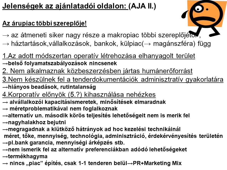 Jelenségek az ajánlatadói oldalon: (AJA I.) A Jók, az eredményesek.