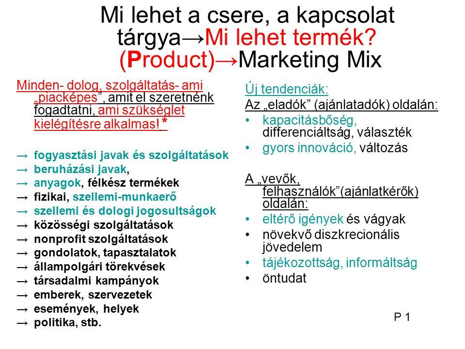 """A """"csere helye a piac →a potenciális eladók és vevők, a kínálat és kereslet találkozási helye, a piaci ár kialakulásának helye Alap piacok: ( HOL TALÁKOZIK A KÖZBESZERZÉS A VERSENYPIACCAL ) ( Az ajánlattevői piac részei) * A különböző piacok 1.Árupiac (fogyasztási cikkek piaca → állami vásárlások piaca GDP≈ 50%  fogyasztási javak piacát  beruházási javak piacát  Eladók vállalatok és a külföld  Vevők háztartások, állam, vállalatok, külföld."""