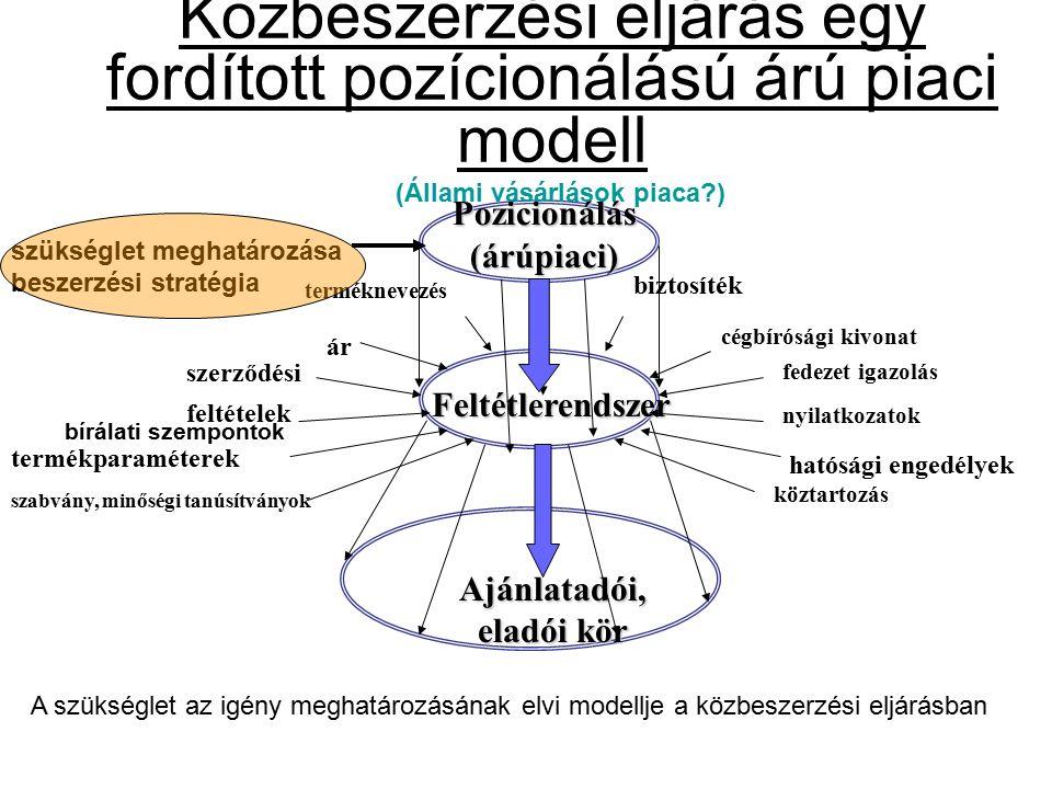 A termék értelmezése - a termékhagyma→nem is olyan egyszerű.