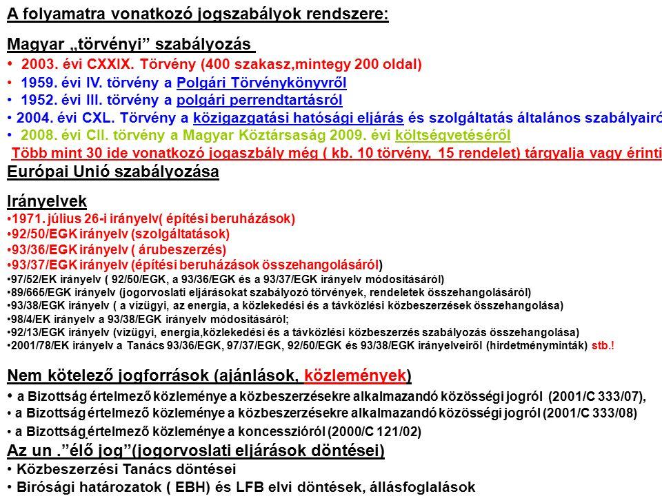 """A folyamatra vonatkozó jogszabályok rendszere: Magyar """"törvényi szabályozás 2003."""